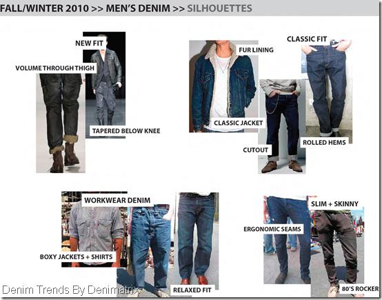 men's denim jeans trends