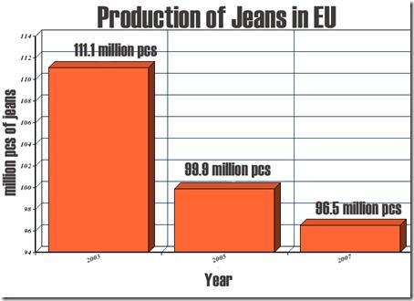 eu jeans
