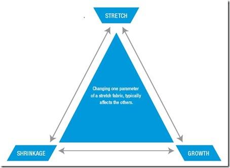 diagram copy