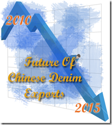chinese exports of denim