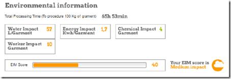environmental impact jeans