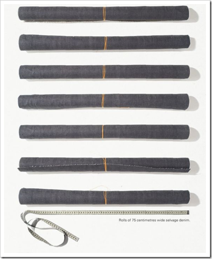 selvedge denim rolls