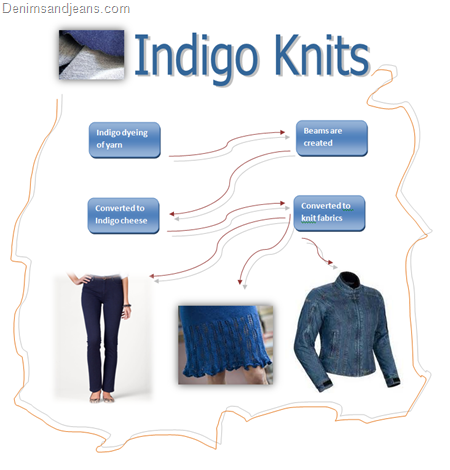 indigo knit denim