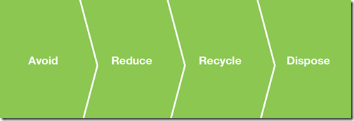 Eco Approach