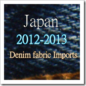 japan denim fabric imports