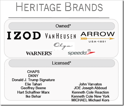 PVH Annual Report 2013-heritage brands