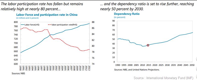 China Cheap Labor |Denimsandjeans.com