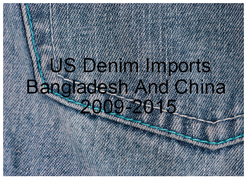 US Denim Imports | Bangladesh And China | 2009-2015