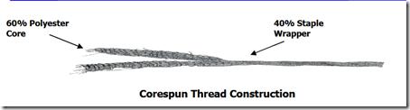 core spun denim thread