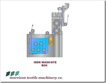 2-1_indigo_washer