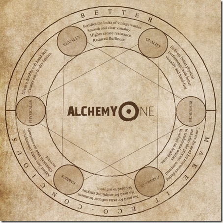 orta anadolu alchemy one