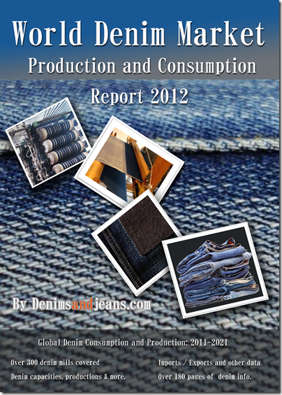 Global Denim Market