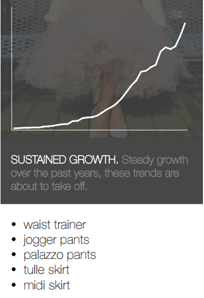 Google Fashion Trends 2015- Sustained growth