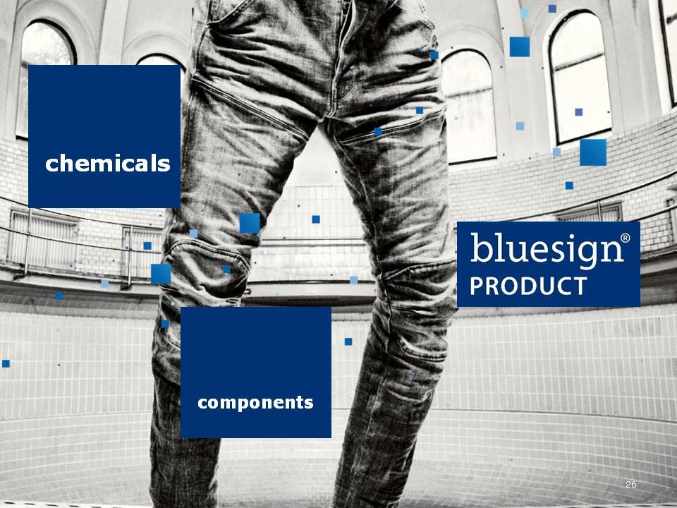 Mission Blue : Create Denim For The Future With Care For People And The Planet