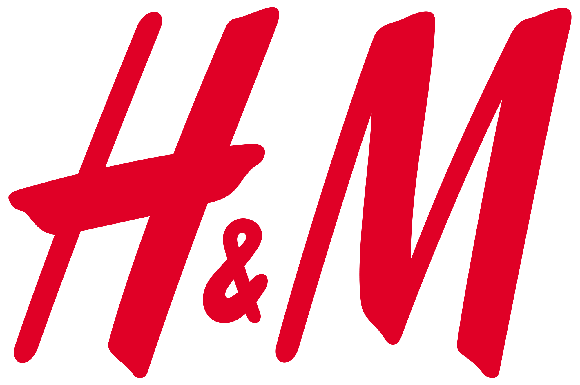 India Becomes The Fastest Growing Market In South East Asia For H&M During Q3, 2018