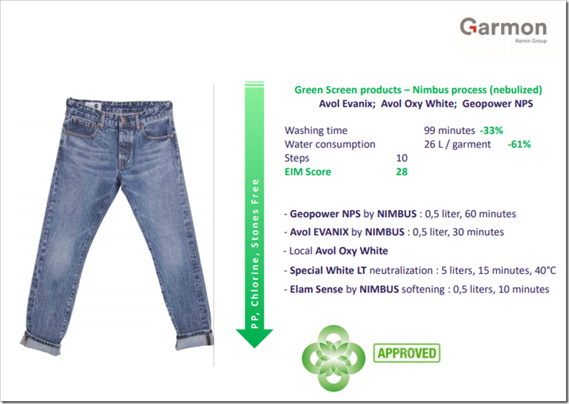 Sustainability Efforts By The Exhibitors Of Denimsandjeans | Garmon