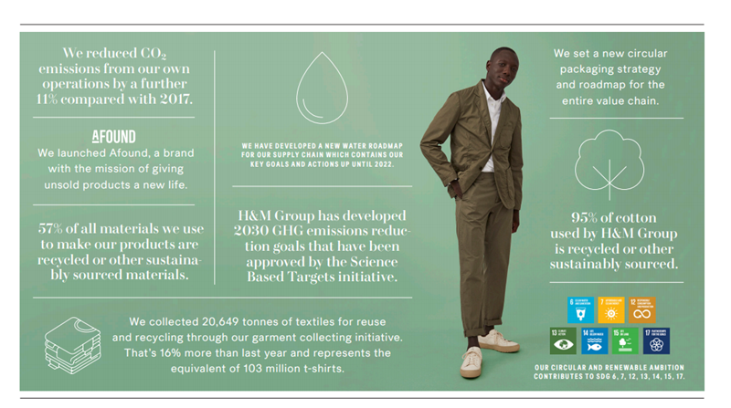 H&M Sustainability Report–2018